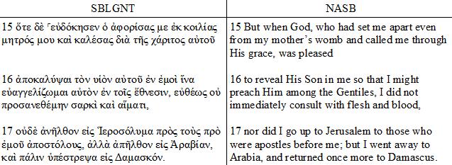 Galatians 1 vv 15-17 Greek and English